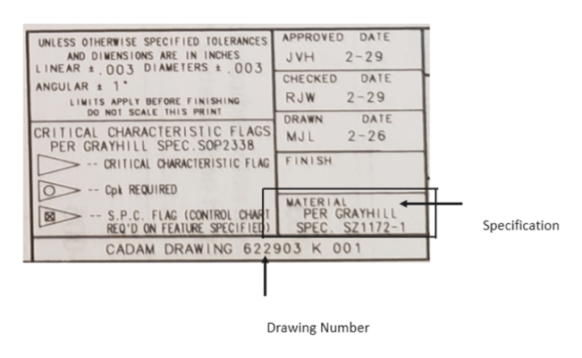 UNLESS OTHERWISE SPECIFI ED TOLERANCESs APPROVED DATE AND DIMENSIONS ARE IN INCHES LINEAR O03 DIAMETERS + 003 ANGULAR 1 2-29 JVH DATE CHECKED RJW 2-29 LIMITS APPLY BEFORE FINISHING DO NOT SCALE THIS PRINT DATE DRAWN CRITICAL CHARACTERISTIC FLAGS PER GRAYHILL SPEC.SOP2338 2-26 MJL CRITICAL CHARACTERISTIC FLAG FINISH Cpk REQUIRED MATERIAL PER GRAYHILL SPEC. SZ1172-1 S.P.C. FLAG (CONTROL CHART REQ'D ON FEATURE SPECIFIED CADAM DRAWING 622903 K 001 Specification Drawing Number