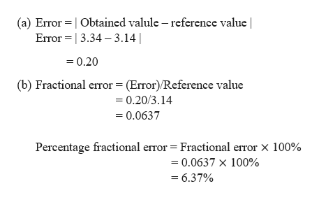 (a) Error Obtained valule - reference value | 3.34 3.14 Error 0.20 (b) Fractional error (Error)/Reference value 0.20/3.14 0.0637 Percentage fractional error = Fractional error X 100% =0.0637 x 100% =6.37%