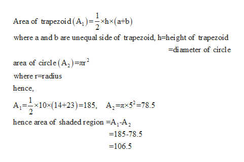 Area of trapezoid(A,)=hx(a+b) where a and b are unequal side of trapezoid, h=height of trapezoid -diameter of circle area of circle (A,)=nr2 where rradius hence, 10x(14+23) = 185, A,=nx5*=78.5 hence area of shaded region =A,-A, 185-78.5 =106.5