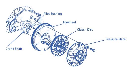 Pilot Bushing Flywheel Clutch Disc Pressure Plate Crank Shaft