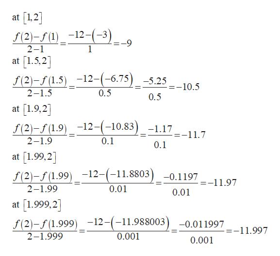 at 1,2 -2(9) at 1.5,2 f(2)-(L.5)-12-(-6.75) f(2)-f(1)12-(-3 2-1 1 -5.25 -10.5 2-1.5 0.5 0.5 at [1.9,2 f(2)-f(1.9) 12-(-10.83) -1.17_11.7 2-1.9 0.1 0.1 at 199,2] f (2)-f(1.99)-12-(-11.8803) -0.1197 --11.97 2-1.99 0.01 0.01 [1.999,2 at f(2)-f(1.999)-12-(- 2-1.999 -11.988003)-0.011997 =-11.997 0.001 0.001