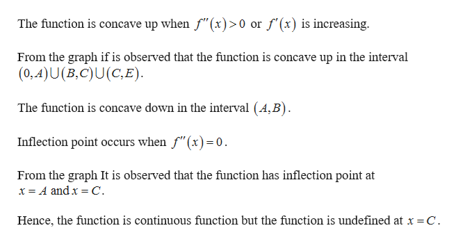 """The function is concave up when f""""(x)>0 or f'(x) is increasing. From the graph if is observed that the function is concave up in the interval (0,A)U(B,C)U (C,E) The function is concave down in the interval (A, B) Inflection point occurs when f""""(x)=0 From the graph It is observed that the function has inflection point at x A andx C. Hence, the function is continuous function but the function is undefined at x = C."""