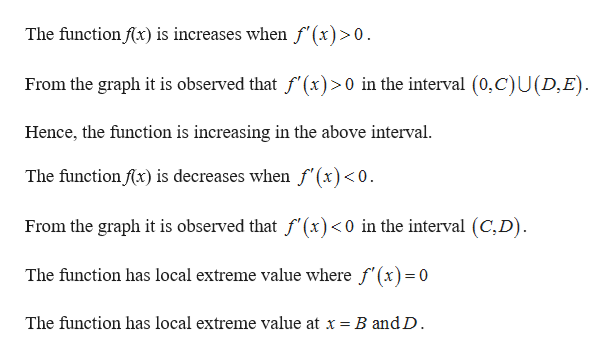 The function fx) is increases when f'(x)>0 From the graph it is observed that f'(x)>0 in the interval (0,C)U(D,E) Hence, the function is increasing in the above interval. The function fx) is decreases when f (x)<0 From the graph it is observed that f'(x)<0 in the interval (C,D) The function has local extreme value where f'(x)=0 The function has local extreme value at x = B and D