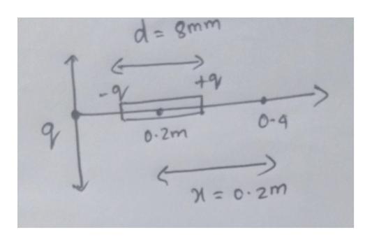 d=gmm +9 O-4 0-2m