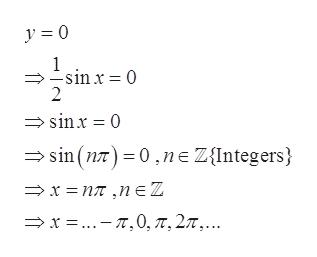 1 sin x 0 2 sinx 0 sin (nT) 0,neZ{Integers xnTneZ Px =..- π, 0, π. 2π . .