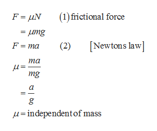 F= μN (1) frictional force =Lumg Newtons law F = ma (2) та mg a -independent of mass Il