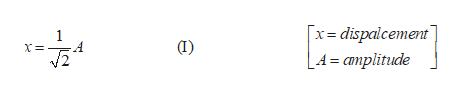 x= dispalcement (I) _A= canplitude