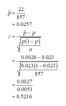22 p= 857 = 0.0257 p-p p(1-p) Z п 0.0026 0.023 0.023(1-0.023 857 0.0027 0.0051 0.5216