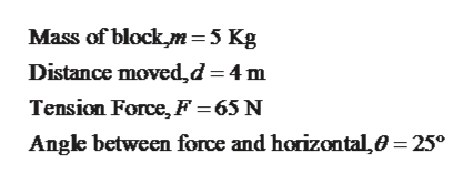 Mass of block m=5 Kg Distance moved,d =4 m Tension Force, F =65 N Angle between force and horizontal,0 25°
