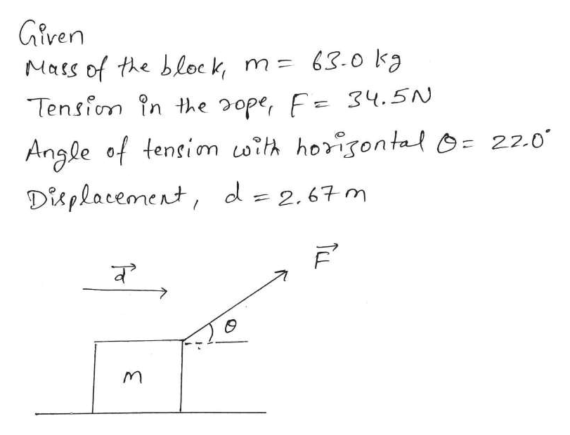 Given 63.0 kg Mats of the block m Tensfon in the 2ope, F 34.5N 22.0 Angle of tensim oith horigon tal Displacement, d 2,67m व TCL