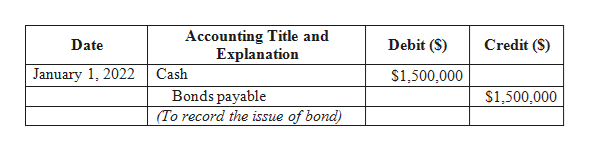 Accounting Title and Explanation Debit (S) Credit (S) Date January 1, 2022 Cash $1,500,000 Bonds payable $1,500,000 (To record the issue of bond)