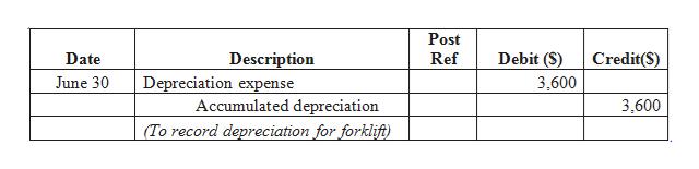 Post Ref Debit (S) Description Depreciation expense Accumulated depreciation (To record depreciation for forklift) Date Credit(S) June 30 3,600 3,600