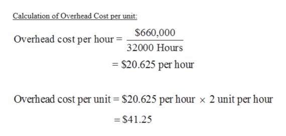 Calculation of Overhead Cost per unit: $660,000 Overhead cost per hour= 32000 Hours = $20.625 per hour Overhead cost per unit= $20.625 per hour x 2 unit per hour =$41.25