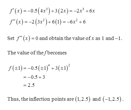 """(x)0.5(4x)+3(2x) -2x +6x f (x)2 (3x2)+6(1)- -6x +6 Set f"""" (x)0 and obtain the value ofx as 1 and-1 The value of the fbecomes f(1)-0.5(1)3(t1) =-0.53 = 2.5 Thus, the inflection points are (1,2.5) and (-1,2.5)"""