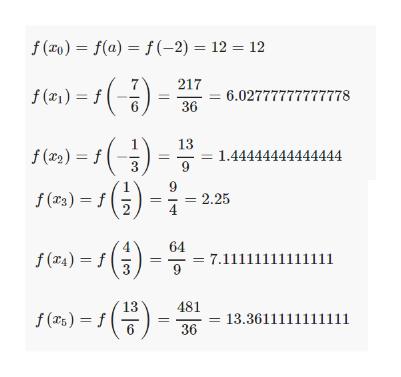 f (xo)= f(a) = f(-2) 12 12 217 f(2)f 6.02777777777778 36 13 1.44444444444444 f (x)=f f (r3)=f 2.25 4 64 f (r4)=f 7.11111111111i11 13 481 13.3611111111111 6 36