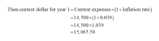 Then-current dollar for year 1=Current expenses x (1 + Inflation rate) 14,500x (1+0.039) 14,500x1.039 15,065.50