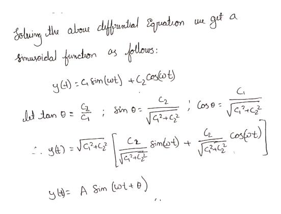 sluing the aloue ffountal Suadson Amusoical fundon got a y4)Gfin(wt C2 Ceskot) C2 Ci Cosfort) 9A Sim (oi