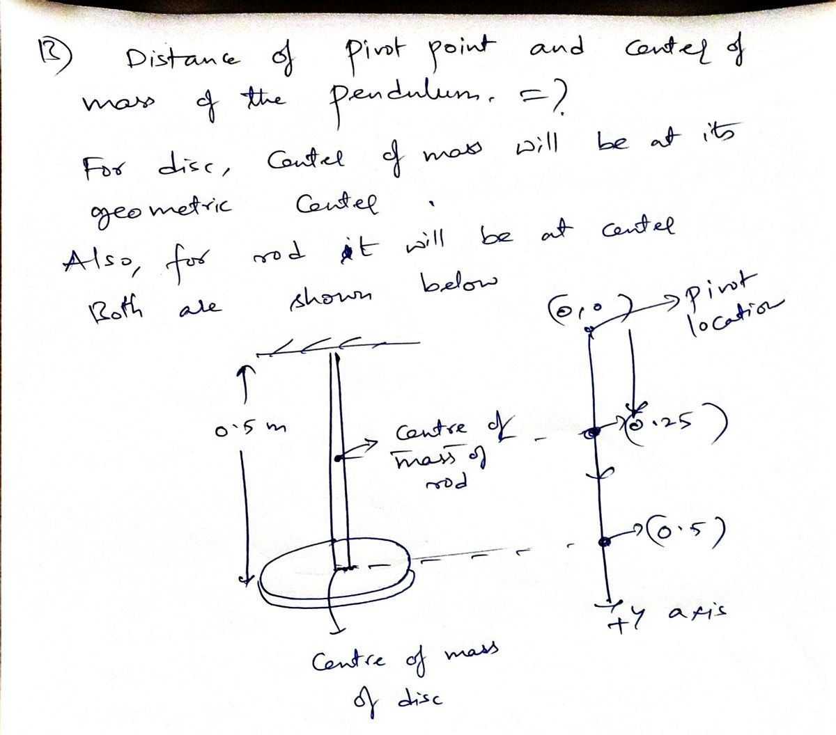 Answered: the pendulum consists of a uniform disk… | bartleby