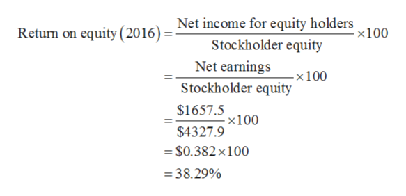 Return on equity (2016) = Net income for equity holders x100 Stockholder equity Net earnings -x 100 Stockholder equity $1657.5 x100 $4327.9 $0.382 x100 =38.29%