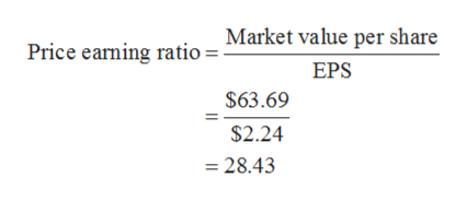 Price earning ratio = Market value per share EPS $63.69 $2.24 =28.43