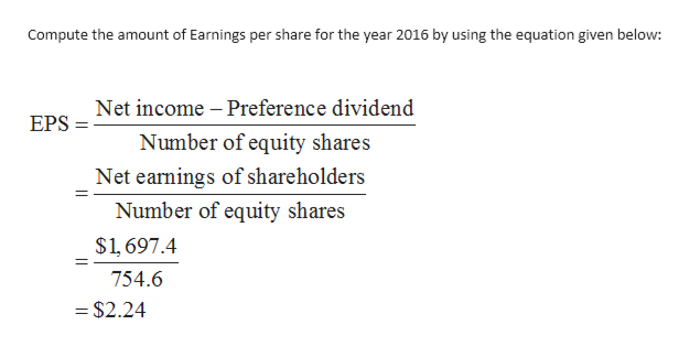 Compute the amount of Earnings per share for the year 2016 by using the equation given below: Net income Preference dividend EPS Number of equity shares Net earnings of shareholders Number of equity shares $1,697.4 754.6 = $2.24