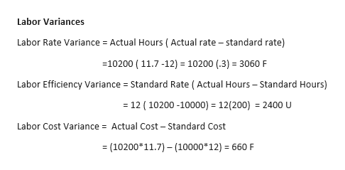Labor Variances Labor Rate Variance Actual Hours (Actual rate standard rate) -10200 (11.7-12) 10200 (.3) 3060 F Standard Rate ( Actual Hours Standard Hours) Labor Efficiency Variance - = 12 ( 10200-10000) 12(200) 2400 U Labor Cost Variance Actual Cost Standard Cost =(10200*11.7) (10000*12) 660F