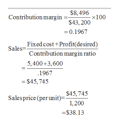 Contribution margin = 38,496x100 S43, 200 =0.1967 Sales Fixed cost +Profit(desired) Contribution margin ratio 5,400+3,600 1967 S45,745 Salesprice (perunit)= S45,745 1,200 S38.13