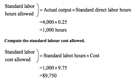 Standard Costs and Variances According to the standard ...