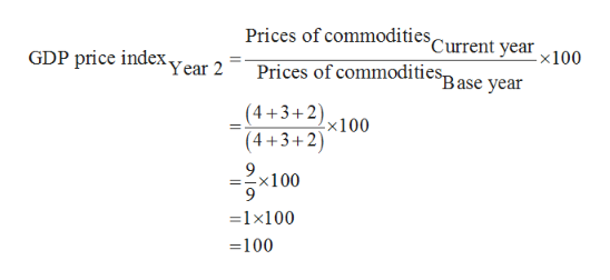 Prices of commodities, Current year Prices of commodities ase year GDP price indexYear 2 x100 (4+3+2) x100 (4+3+2) -x100 9 1x100 100