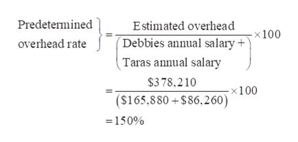 Predetermined Estimated overhead 100 Debbies annual salary + overhead rate Taras annual salary $378,210 - x100 ($165.880 $ 86,260) =150%