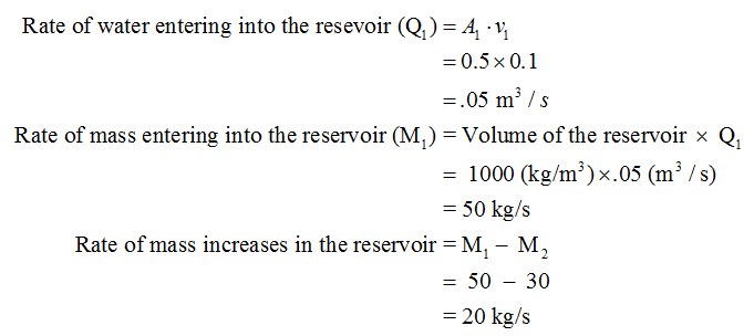 Civil Engineering homework question answer, step 2, image 1