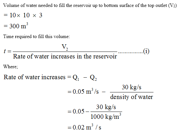Civil Engineering homework question answer, step 3, image 1