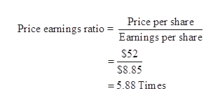 Price per share Price earnings ratio Eamings per share $52 $8.85 -5.88 Times