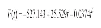 PC=-527.143+25.529t-0.0374