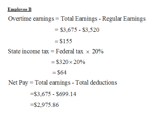 Emplovee B Overtime earnings= Total Earnings - Regular Earnings = $3,675 - $3,520 - $155 State income tax Federal tax x 20% = $320 x 20% - $64 Net Pay Total earnings - Total deductions =$3,675 - $699.14 =$2,975.86
