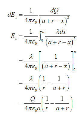 "1 dE Απε, (α+r- 3)"" δ Χ λάκ 1 E Е, х 0 (a+r- s) 2 4πεο λ 1 4πε (a+r- ) λ 1 1 4πε, r α+r 1 1 4πε,α (r α+r"