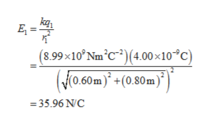 ką (8.99x10 Nm'C2)(4.00x10°C) (0.60m)+(0.80m) 35.96 NC