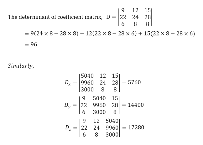 12 15 |22 24 28 9 The determinant of coefficient matrix, D = 8 6 9(24 x 8 - 28 x 8) - 12(22 x 8 - 28 x 6) 15(22 x 8 - 28 x 6) = 96 Similarly 15 |5040 12 24 28 9960 5760 Dr 3000 8 5040 15 |22 9960 28 3000 Dy 14400 8 12 5040 22 24 9960 3000 9 = 17280 6