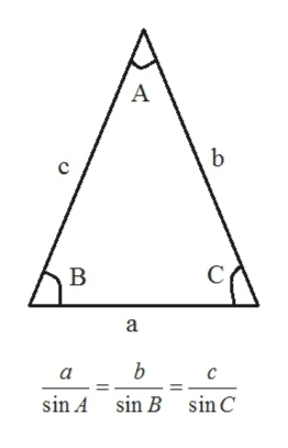 А b a b sin A sin B sin C B