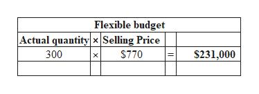 Flexible budget |Actual quantity x|Selling Price $231,000 $770 300 X