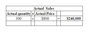 Actual Sales Actual quantityx |Actual Price 300 $800 $240,000 X