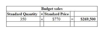 Budget sales |Standard Quantity |x|Standard Price 350 $770 $269,500 X