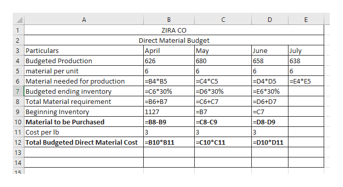 A B C D E 1 ZIRA CO Direct Material Budget 2 3 Particulars 4 Budgeted Production 5 material per unit 6 Material needed for production 7 Budgeted ending inventory 8 Total Material requirement 9 Beginning Inventory 10 Material to be Purchased 11 Cost per lb 12 Total Budgeted Direct Material CostB10*B11 April May July June 626 658 638 680 6 6 6 6 -C4*C5 -B4*B5 D4*D5 -E4*E5 -D6*30% C6*30% -E6*30% |ЕСб+C7 ЕВб+B7 D6+D7 1127 =B7 =C7 =B8-B9 |-С8-C9 -D8- D9 3 3 3 C10* C11 D10 D11 13 14 15
