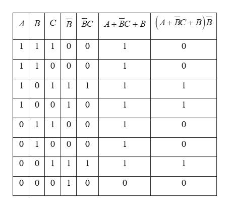 Advanced Math homework question answer, step 1, image 2