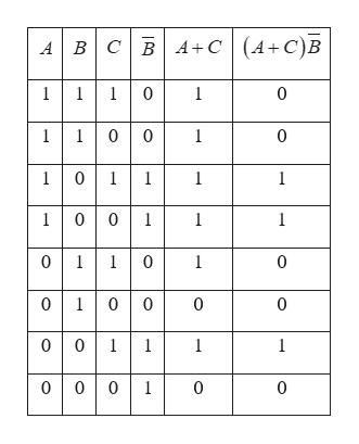 Advanced Math homework question answer, step 3, image 2