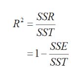 SSR R2 SST SSE =1- SST