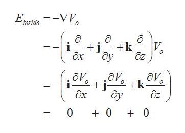 Е. nside VV д i Ох j- +k а ду дz ду. .дV. о+k +j ду ди. дх дz 0 0 0