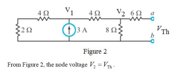 V1 V2 4Q 4Ω 65 w a ξ2Ω 8S 3A Ω. Th b Figure 2 From Figure 2, the node voltage V2 = VTh