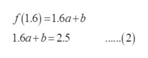f(1.6) 1.6a+b 1.6a+b 2.5 (2)