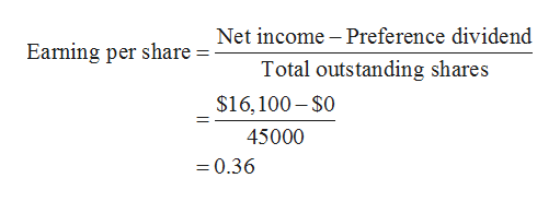 Net income- Preference dividend Earning per share Total outstanding shares $16,100-$0 45000 =0.36